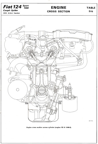Fiat 1800 Twin-Cam Engine