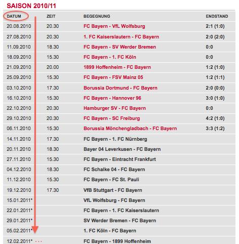 Fcbayern Spielplan
