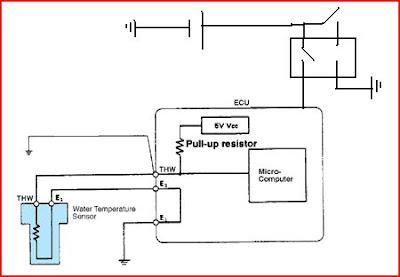 2002 saturn sl1 engine diagram coolant temperature sensor autotronics studies: input sensors and actuators on - vehicle coolant temperature sensor wiring diagram #8