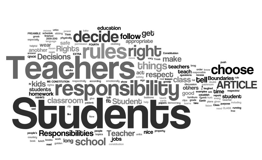 A Year of Reading: Wordle of our Class Constitution