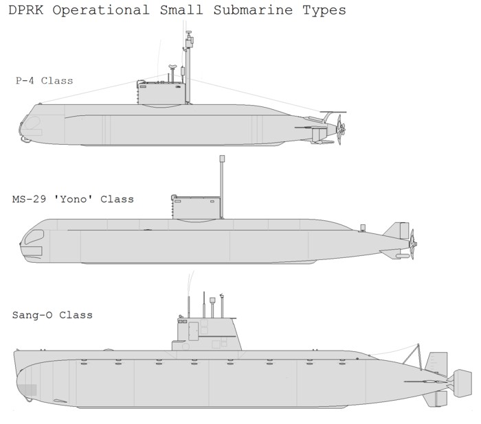 Covert Naval Blog: North Korean Small Submarines File