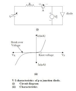 free engineering notes: volt- ampere characteristics(v-i) 24 volt system wiring diagram 24 volt diode wiring diagram