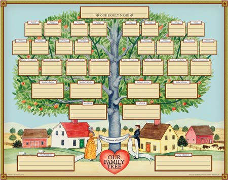 Family tree template family tree templates for Template for a family tree chart