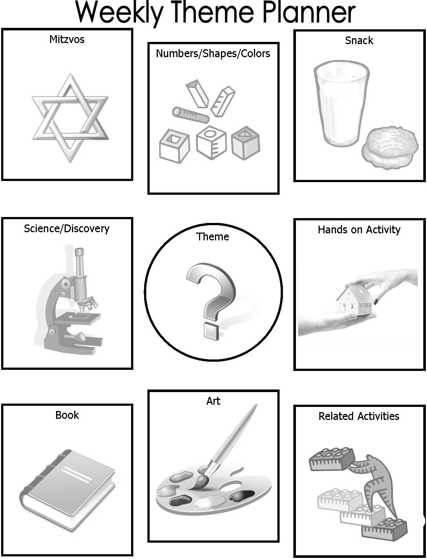 A Jewish Homeschool Blog Weekly Plan Parshas Vayeira