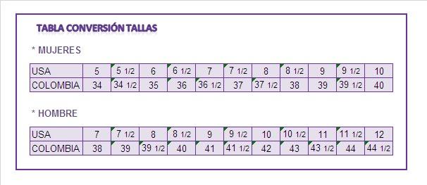 Las tallas y los numeros de calzo en America: las tablas de comparacion.