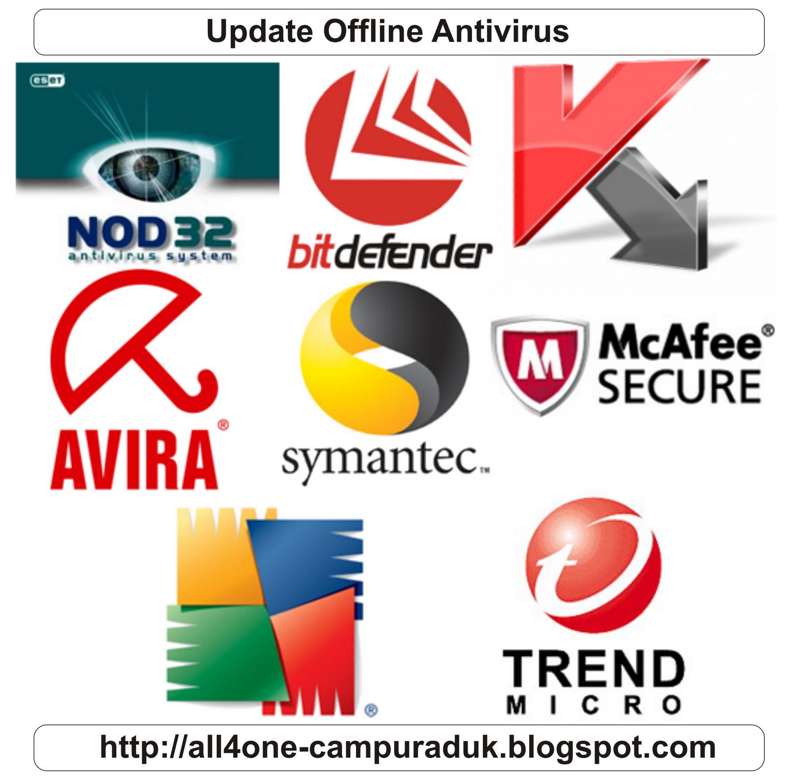 Campur Aduk: Daftar Update Offline Antivirus