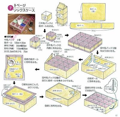 Bellas manualidades con cajas de zapatos - Fabriquer une boite a bijoux avec une boite a chaussure ...