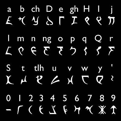 Best 25+ Klingon language ideas on Pinterest Symbol translator - military alphabet chart