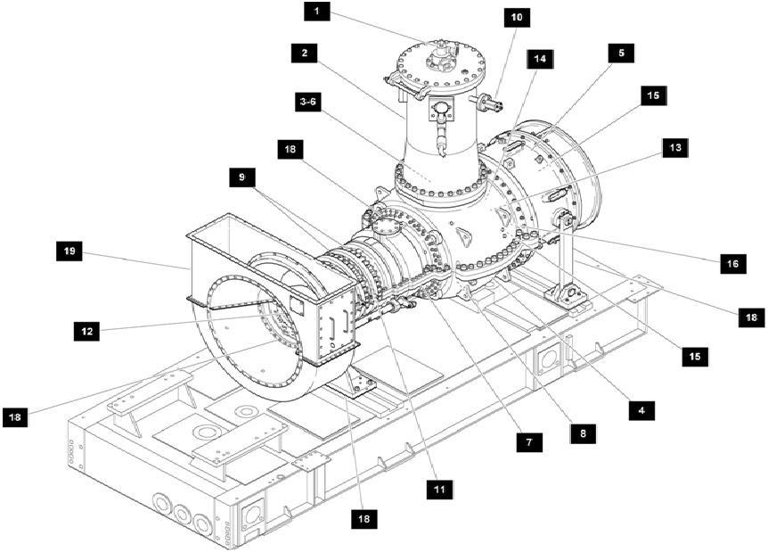 General Electric Turbine: GE10