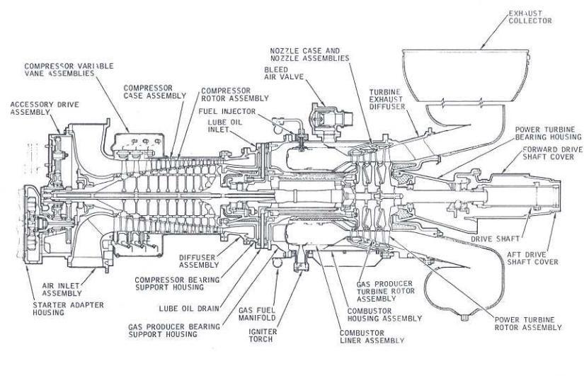 jet engine diagram for pinterest