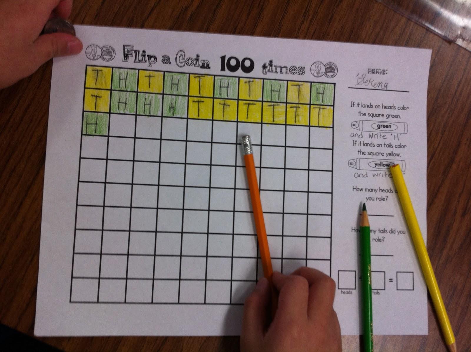 Kinderpond 100th Day Of School Feb 4th