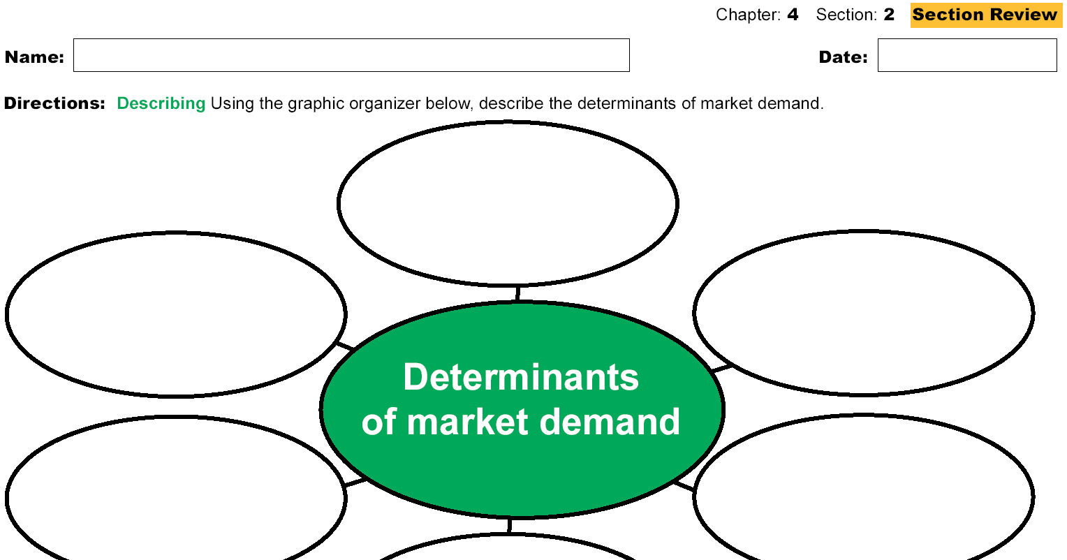 G Mick Smith Phd Unit 2 Prices And Markets Chapter 4 Demand