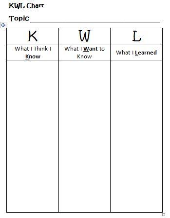 kwl chart template word
