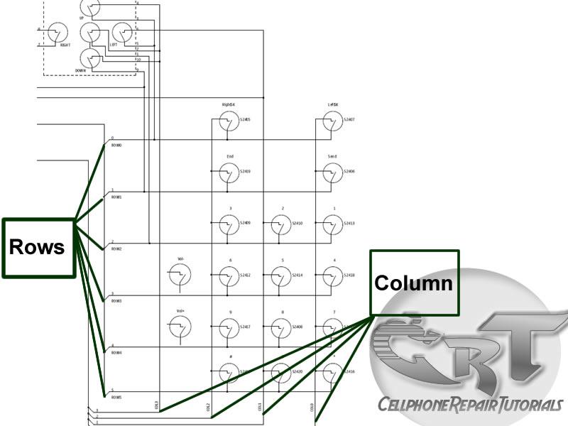 schematic diagram mobile phone