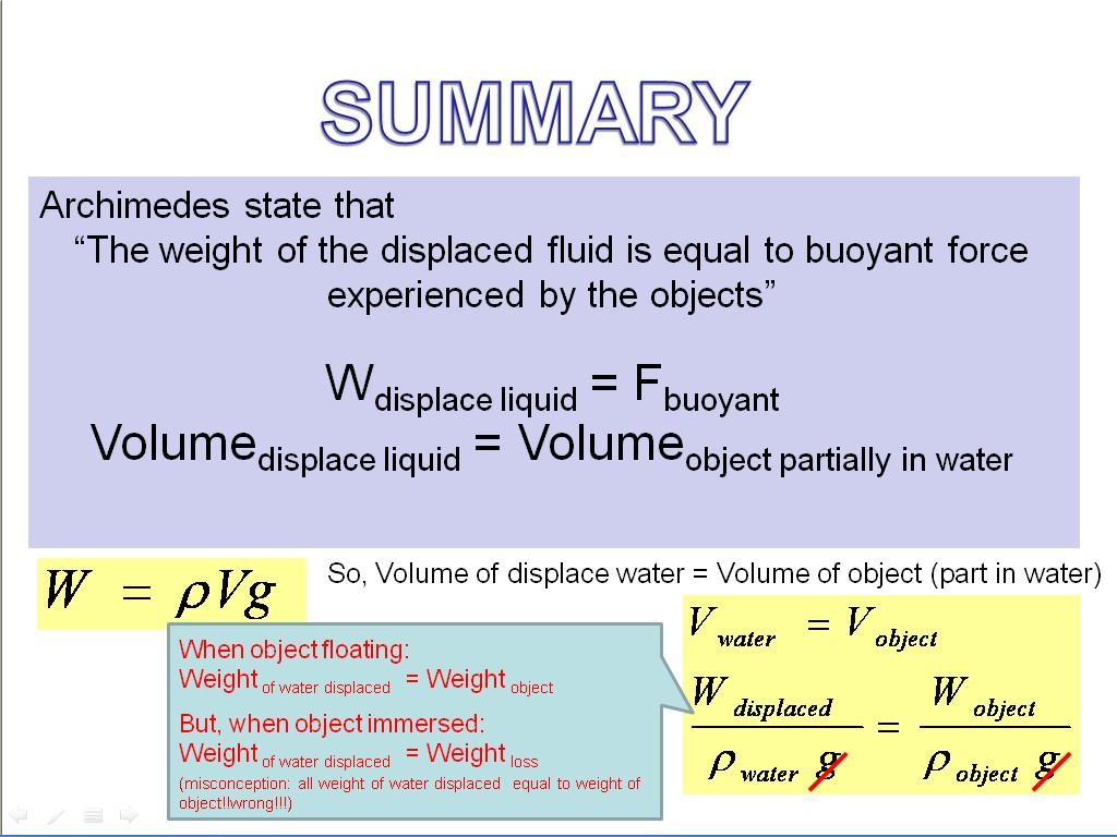 Physicsformfoursmsl Understanding Archimedes Principle