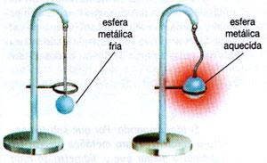 Instrumento para dilatar mas rapido