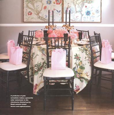 Luster Interiors Sur La Table Part I