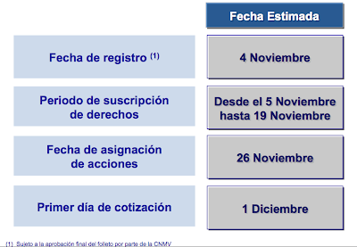 Ampliacion de capital BBVA