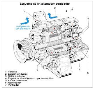 Tips For Alls: Uso del multímetro (Tester) en el Automóvil