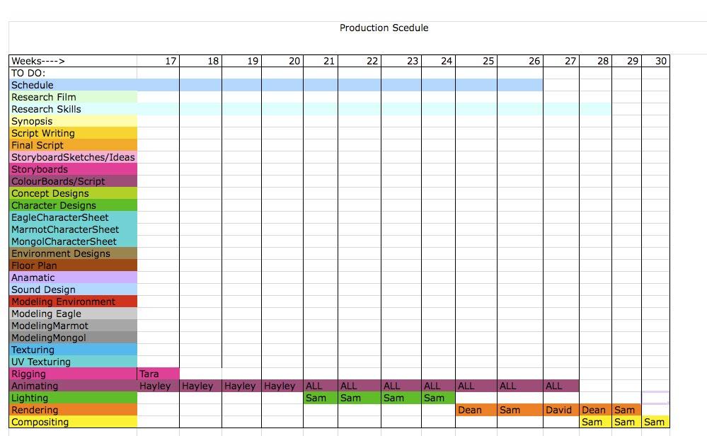 Film Shooting Schedule Sample Seroton Ponderresearch Co