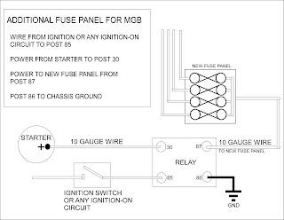 1974 mgb fuse box diagram mg mgb fuse box my 1974 mgb restoration project: relay wiring diagrams #14