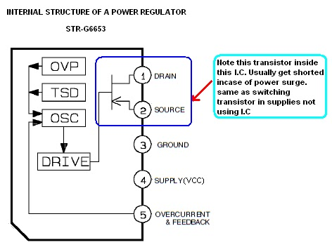 Str W6754 Pin Voltage
