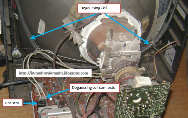 electronics repair made easy: Understanding the Degaussing coil in CRT television