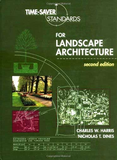 Landscape Design Books Pdf Free Download Small Front Yard Landscape Ideas