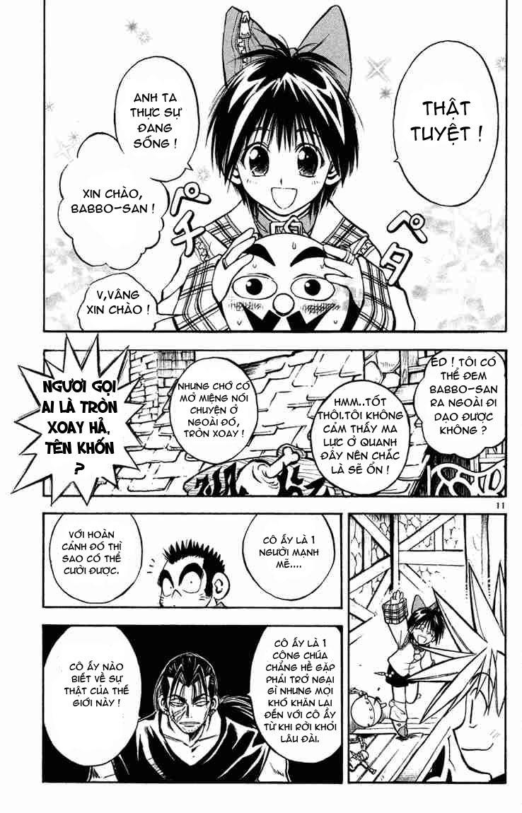 MAR chapter 20 trang 12
