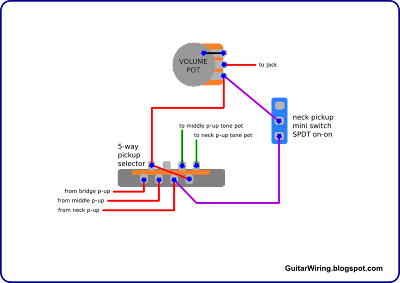 The Guitar Wiring Blog  diagrams and tips: Neck Pickup Switch (Gilmour's Strat)