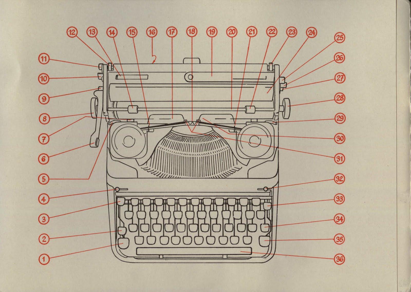 manual typewriter diagram 1999 sportster wiring retro tech geneva ephemera hermes 2000