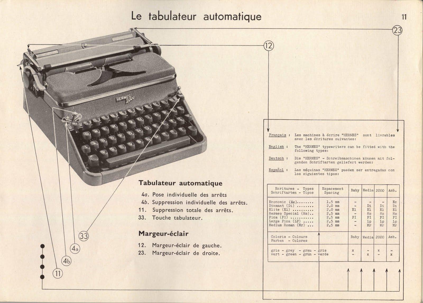 Retro Tech Geneva  Typewriter Ephemera  Hermes 2000