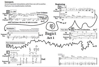 Bagict for clarinet and saxophone act 1 draft
