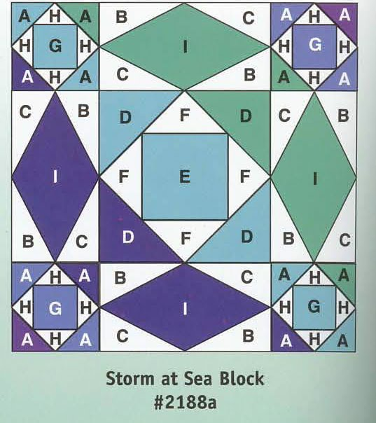 Pachwork idee varie e schemi on pinterest quilt blocks for Storm at sea quilt template