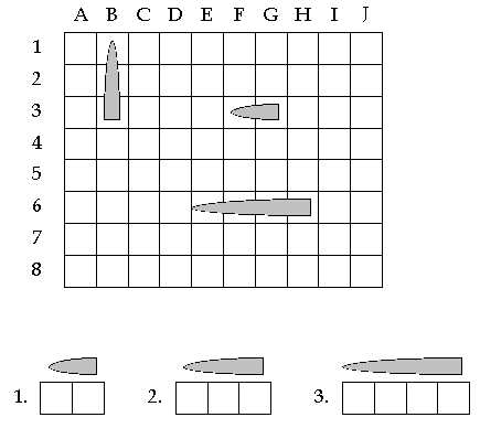 picture relating to Printable Battleship Game referred to as Battleship Video game Template. math puzzles cartesian battleships