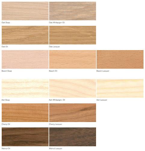 Apathtosavingmoney Types Of Wood Furniture, Types Of Wood Furniture