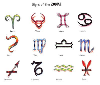 Zodiac Tattoo Designs Gallery