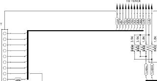 Bus de datos en diagrama electrónico.