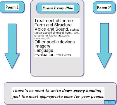 concept and aim essay One of the most common is the comparison/contrast essay, in which you focus on the ways in which certain things or ideas—usually two of them—are similar to (this is the comparison) and/or different from (this is the contrast) one another.
