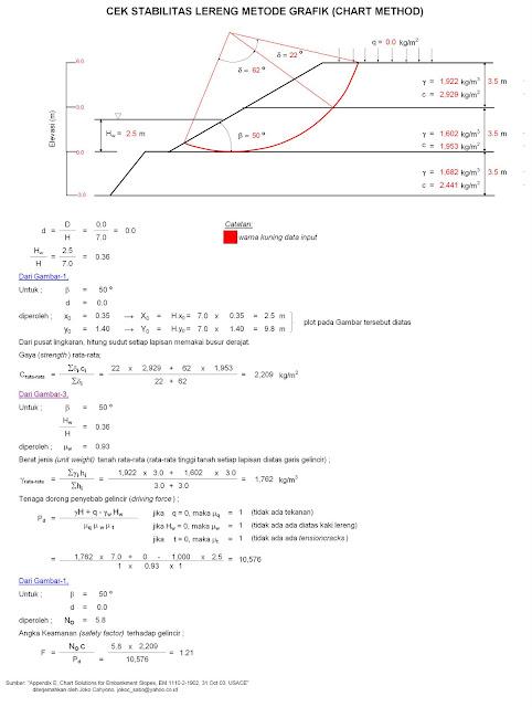 jc power sabo dam stabilitas lereng metode grafik rh jcpoweryogyakarta blogspot com
