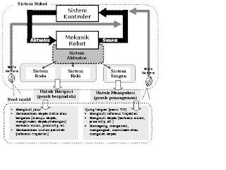 Cei mai buni roboți Forex pentru simplificarea procesului de tranzacționare