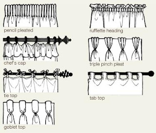 SIMPLE CURTAIN PATTERNS « Free Patterns