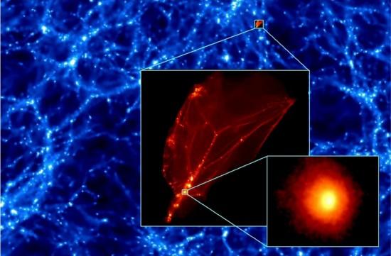 Resultado de imagen de La materia oscura y la formaciçón de galaxias