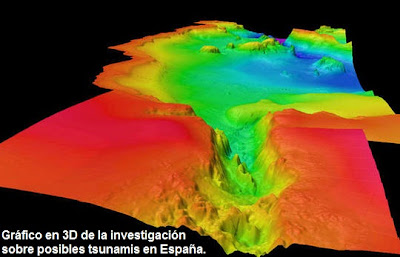 España, sin tsunamis