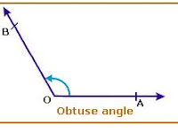 Diagram Of Obtuse