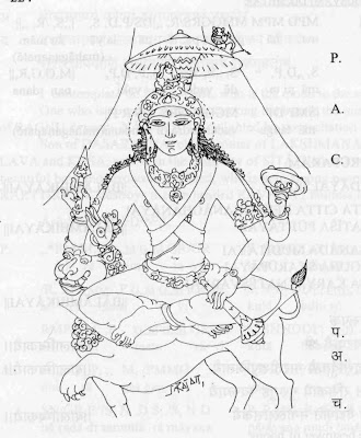 Free download Vishnu Ashtothram Telugu Pdf programs