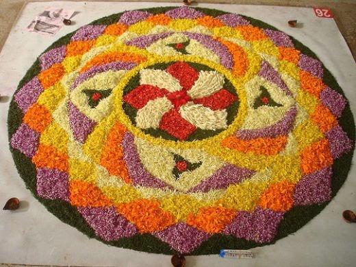 Hindu Devotional Blog