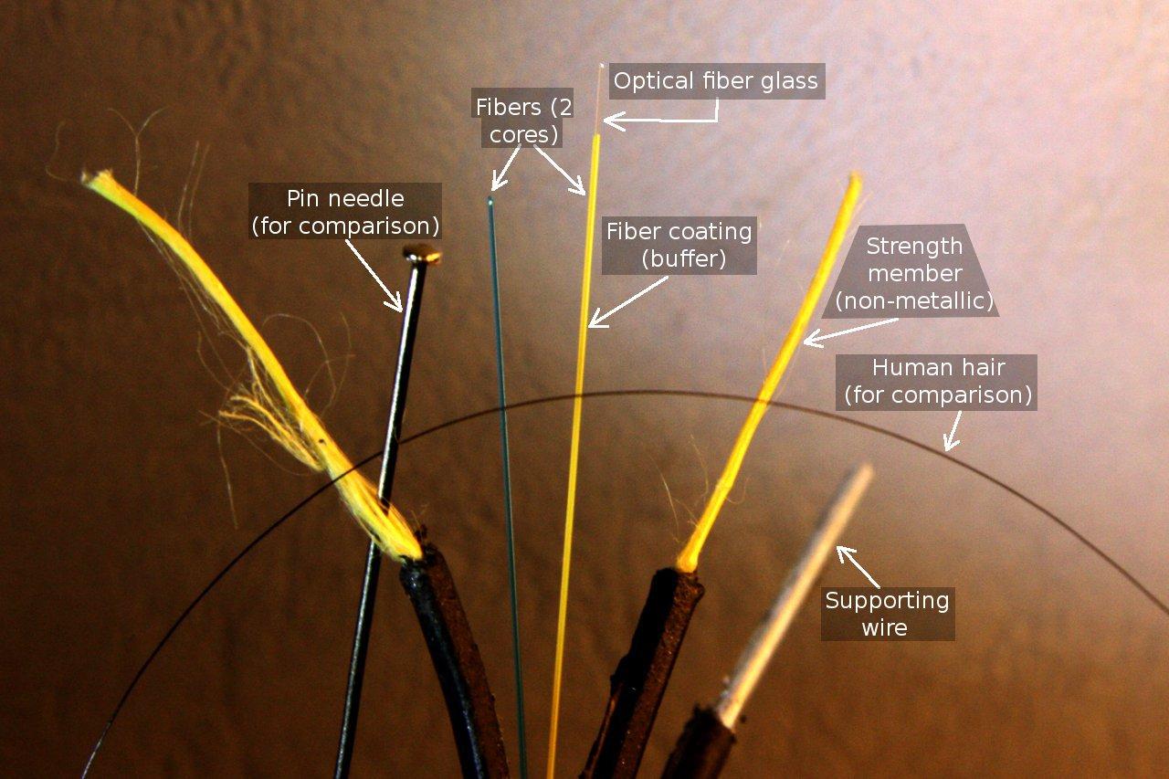 Cu Fiber Optic Backbone Diagram