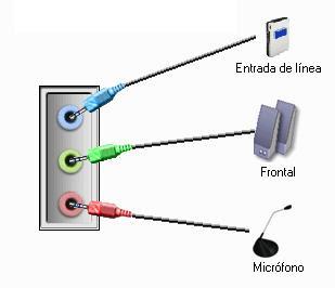Lo Necesario Para Conectar Una Pc A Un Equipo De Audio