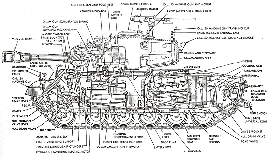 Labeled Tank Diagram, Labeled, Free Engine Image For User